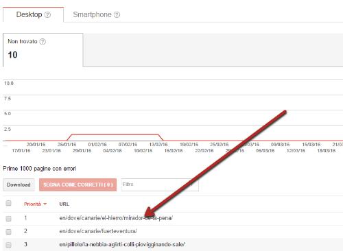 erezione a scomparsa gmail search